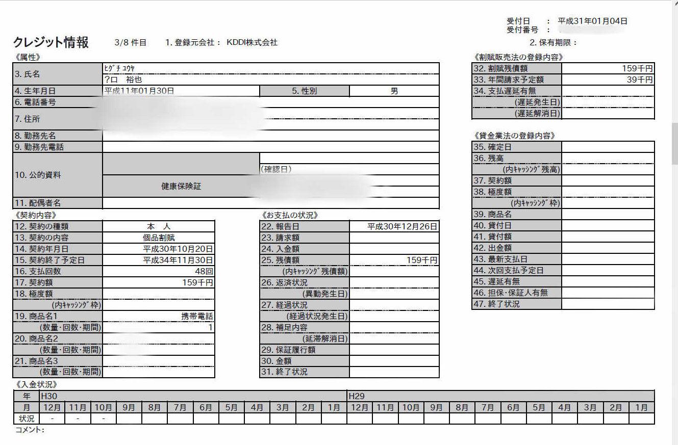 KDDI-CIC信用情報開示